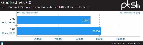 Ето как да увеличим производителността при новото Ubuntu 16.04 16