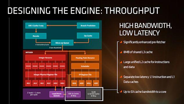 AMD разкри нови детайли относно процесорите от следващо поколение Zen 8