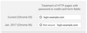 Google Chrome скоро ще маркира някои HTTP страници като несигурни 4