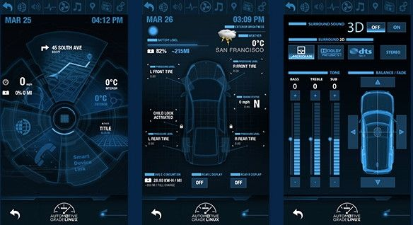 Новият Linux за коли идва с по-голяма хардуерна поддръжка и нова версия 4