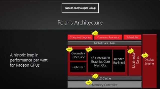AMD анонсираха новата си карта Radeon RX 480 (примерен тест) 4