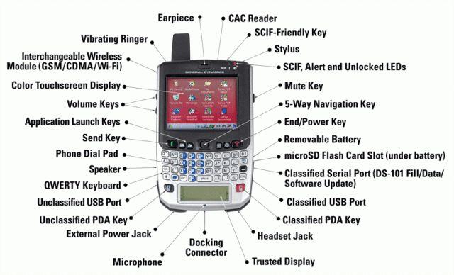 От АНС искат от Хилъри да използва подсигурен Windows CE телефон 1
