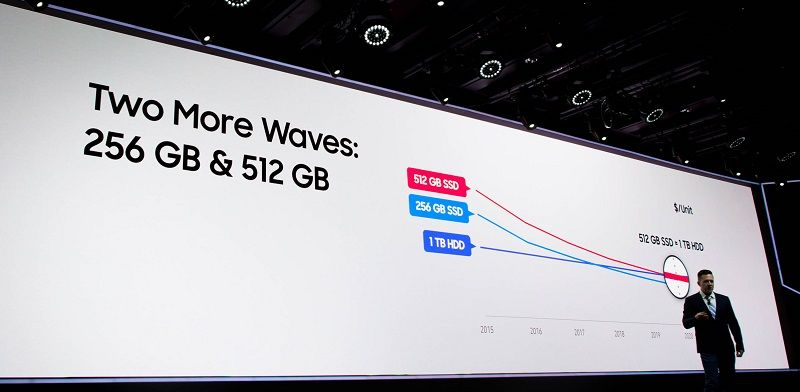 Samsung смятат да свалят цените на SSD почти до тези на HDD до четири години 4