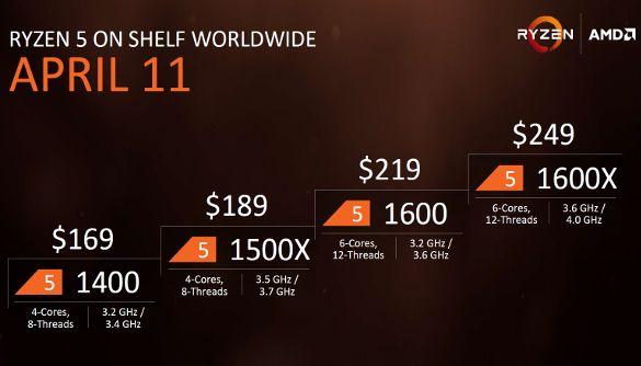 AMD Ryzen 5 процесорите излизат на 11-ти април на много добри цени 8